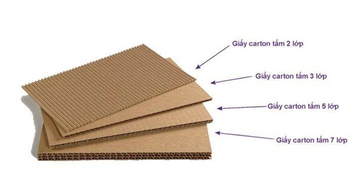 Tiêu chuẩn kỹ thuật hộp giấy tại xưởng sản xuất hộp carton